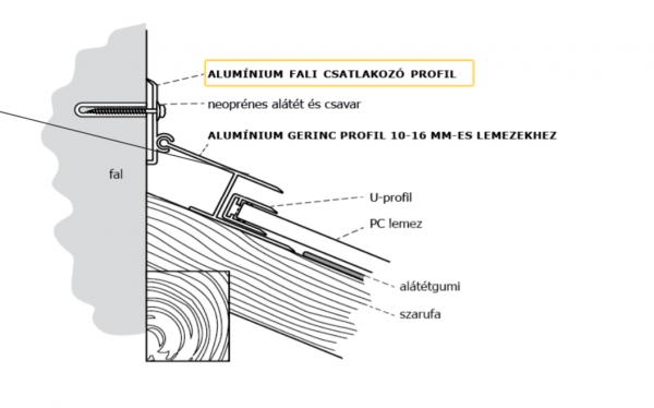 Falcsatlakozó profil polikarbonáthoz