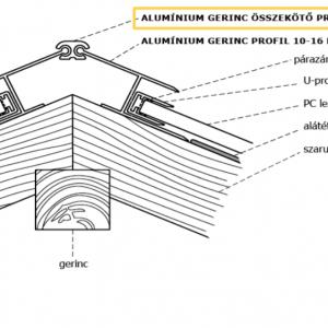 Gerincösszekötő profil polikarbonát tetőhöz